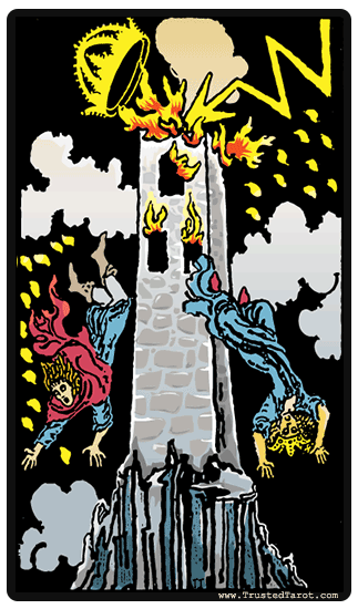 Image result for The Tower Card